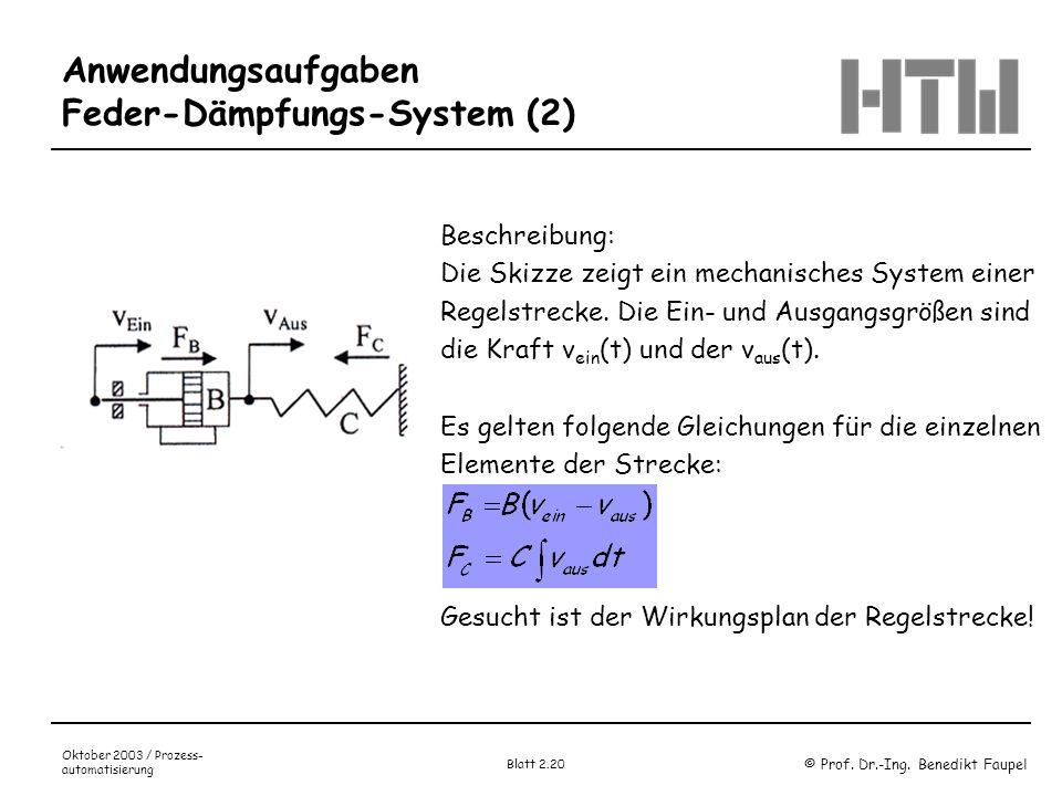 Fantastisch Gleichungen Arbeitsblatt Generator Bilder - Gemischte ...