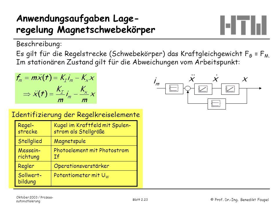 Anwendungsaufgaben Lage- regelung Magnetschwebekörper