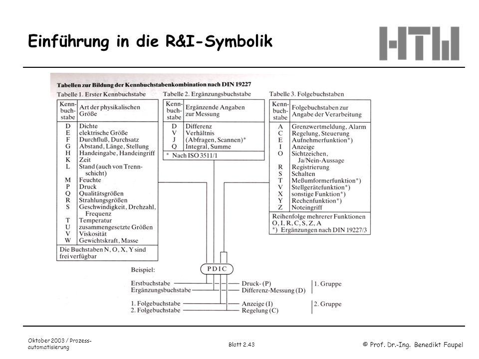 Einführung in die R&I-Symbolik