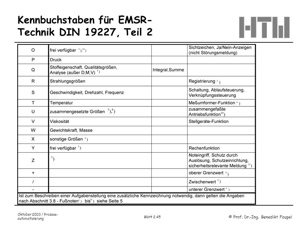 Kennbuchstaben für EMSR-Technik DIN 19227, Teil 2