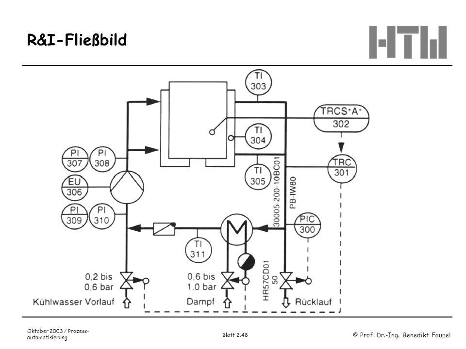 R&I-Fließbild Oktober 2003 / Prozess-automatisierung Blatt 2.48