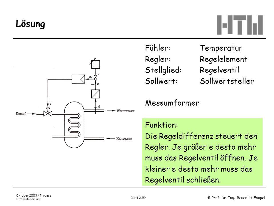 Lösung Fühler: Temperatur Regler: Regelelement Stellglied: Regelventil