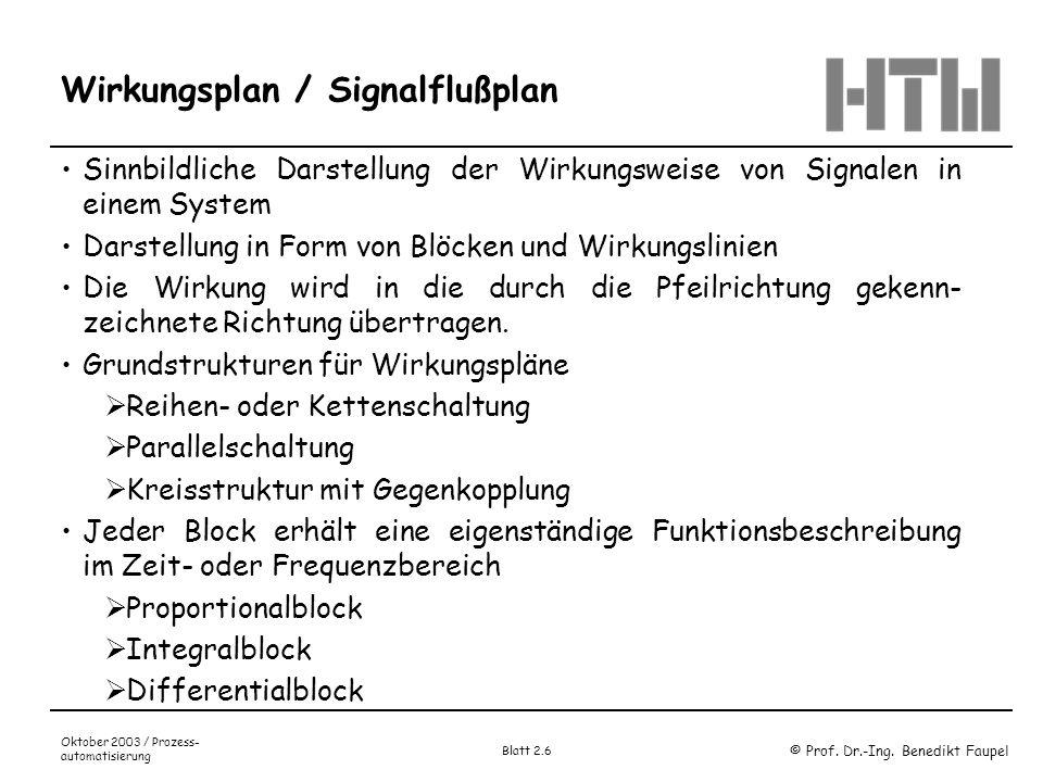 Wirkungsplan / Signalflußplan