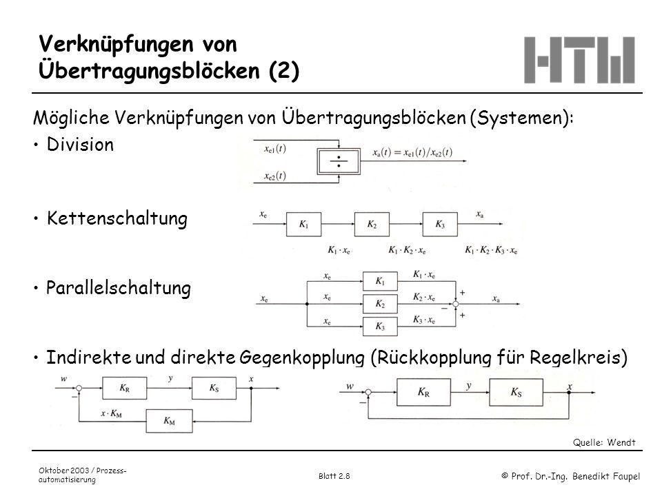 Verknüpfungen von Übertragungsblöcken (2)