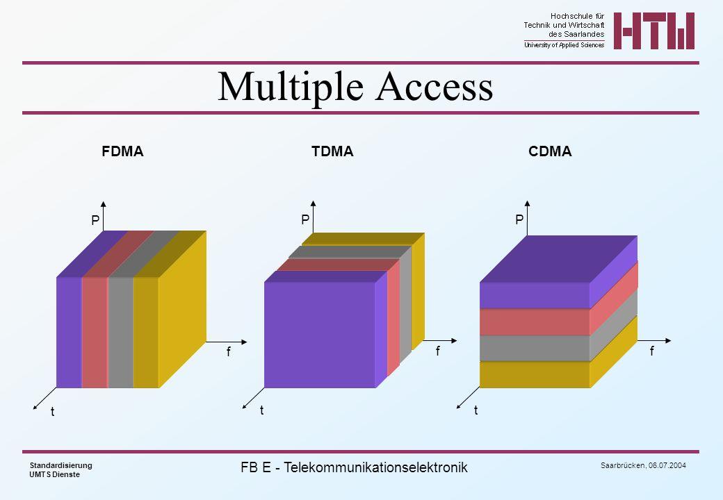 Multiple Access FDMA TDMA CDMA P t f P t f P t f