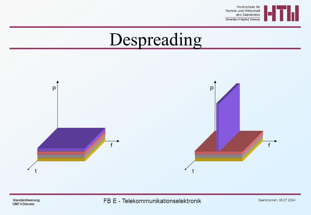 Despreading P t f P t f