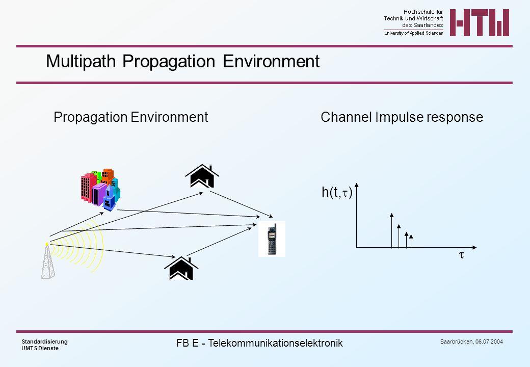Multipath Propagation Environment