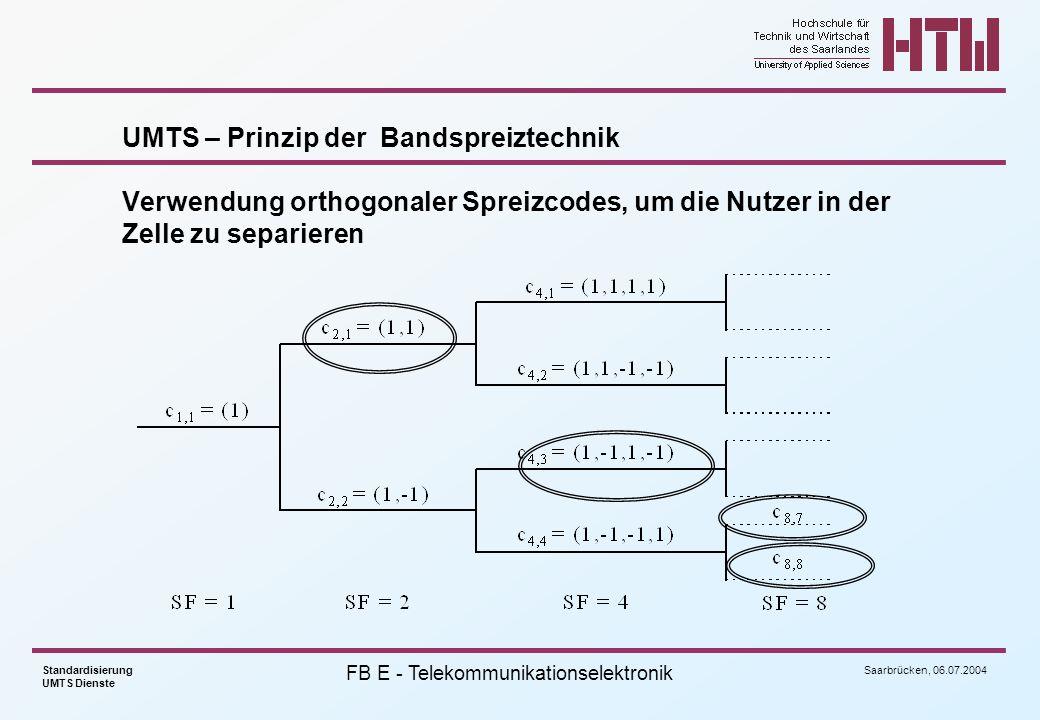UMTS – Prinzip der Bandspreiztechnik Verwendung orthogonaler Spreizcodes, um die Nutzer in der Zelle zu separieren