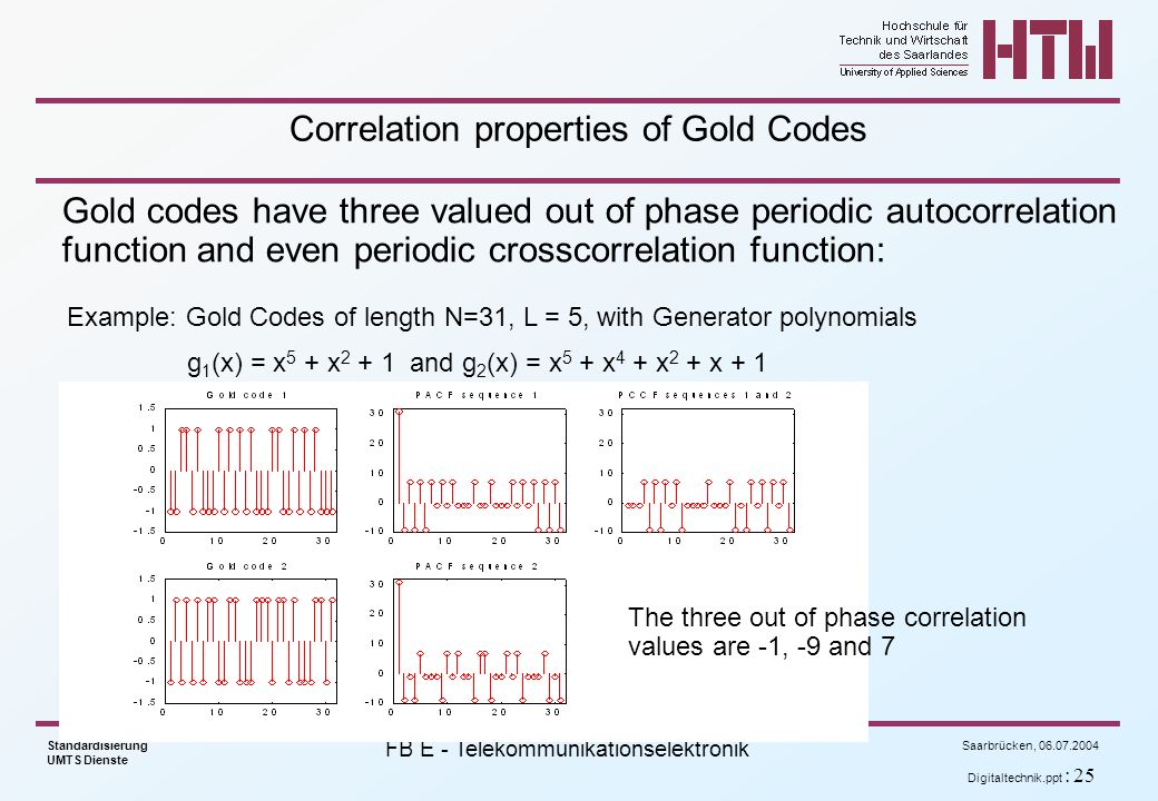 Correlation properties of Gold Codes