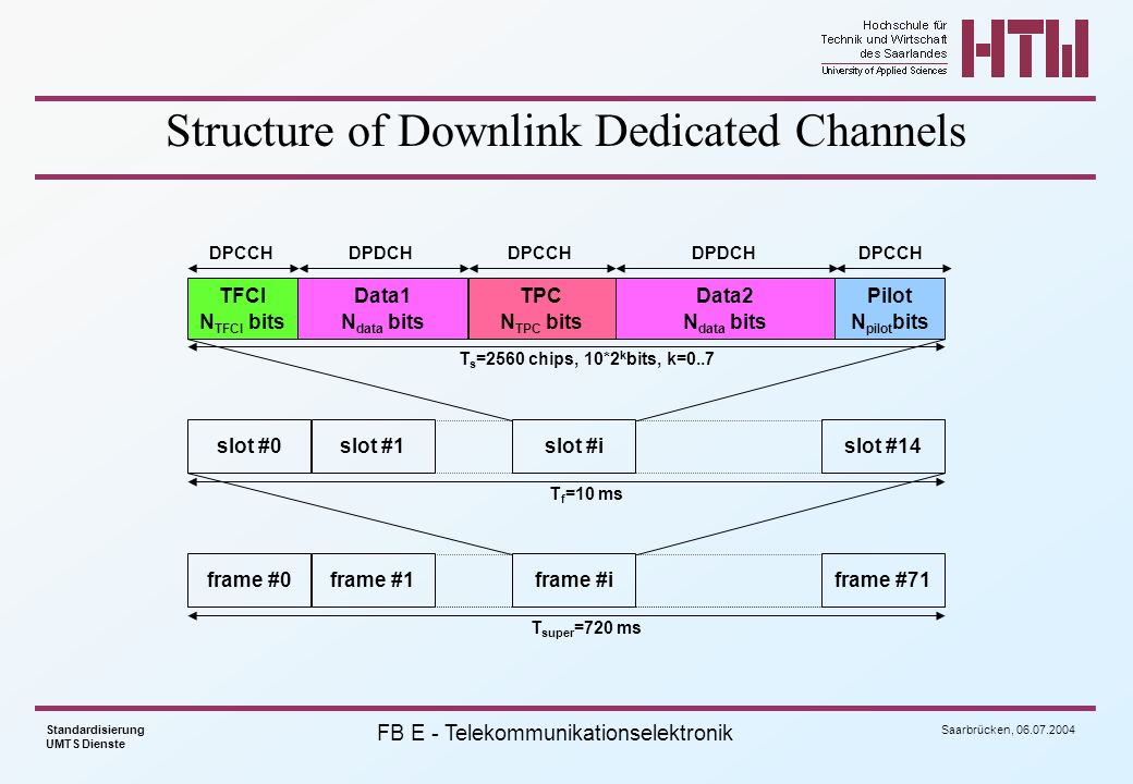 Structure of Downlink Dedicated Channels