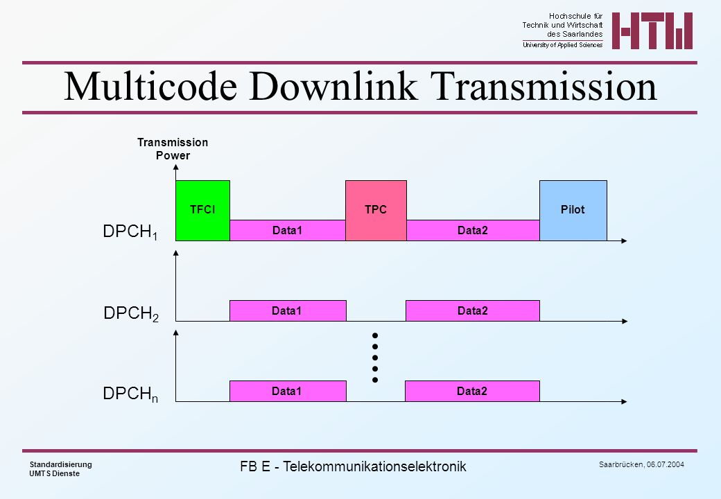 Multicode Downlink Transmission