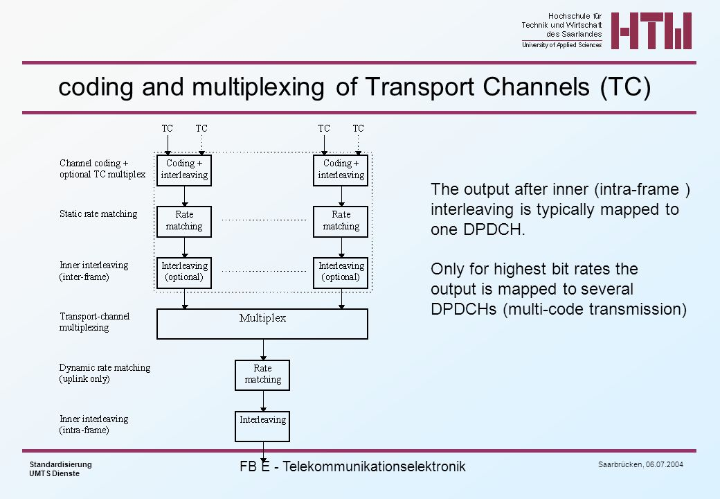 coding and multiplexing of Transport Channels (TC)