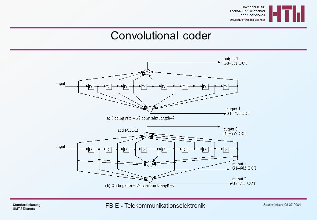 Convolutional coder