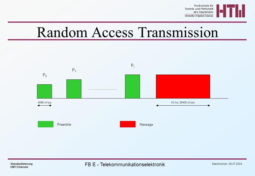 Random Access Transmission