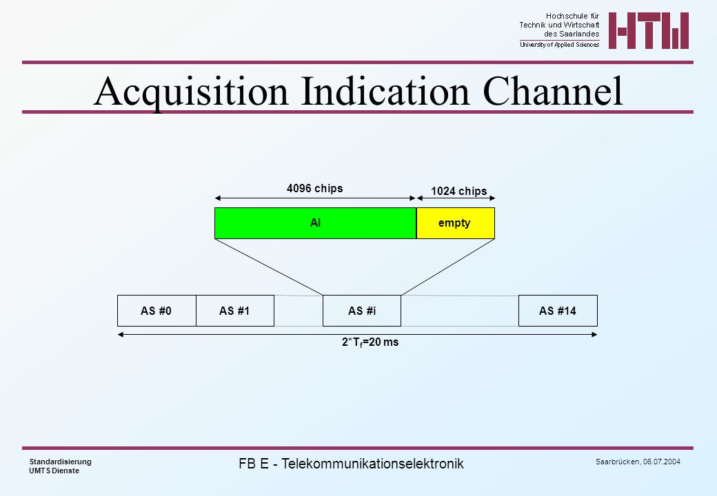 Acquisition Indication Channel