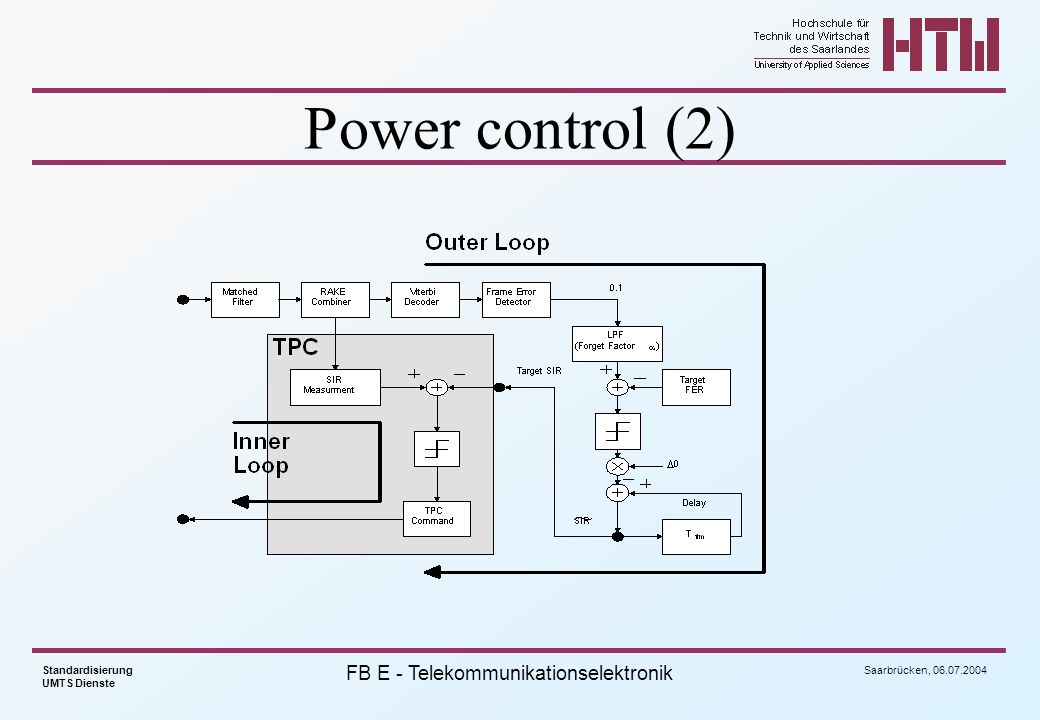 Power control (2)