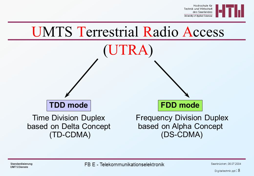 UMTS Terrestrial Radio Access (UTRA)