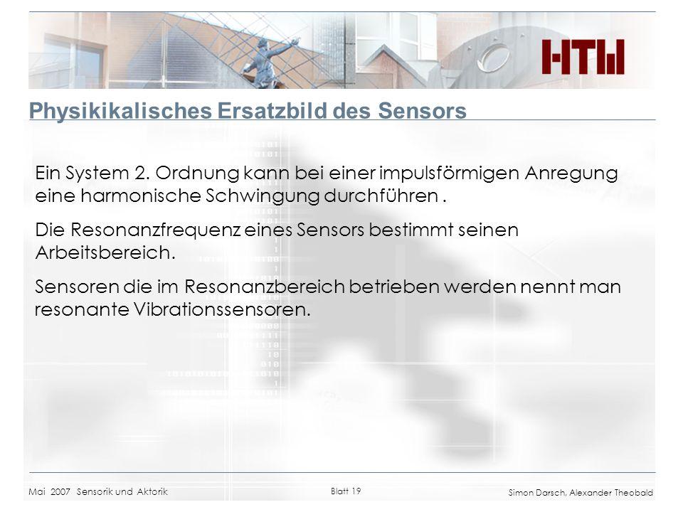 Physikikalisches Ersatzbild des Sensors