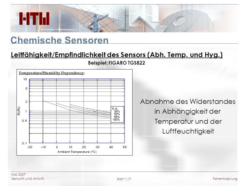 Leitfähigkeit/Empfindlichkeit des Sensors (Abh. Temp. und Hyg.)