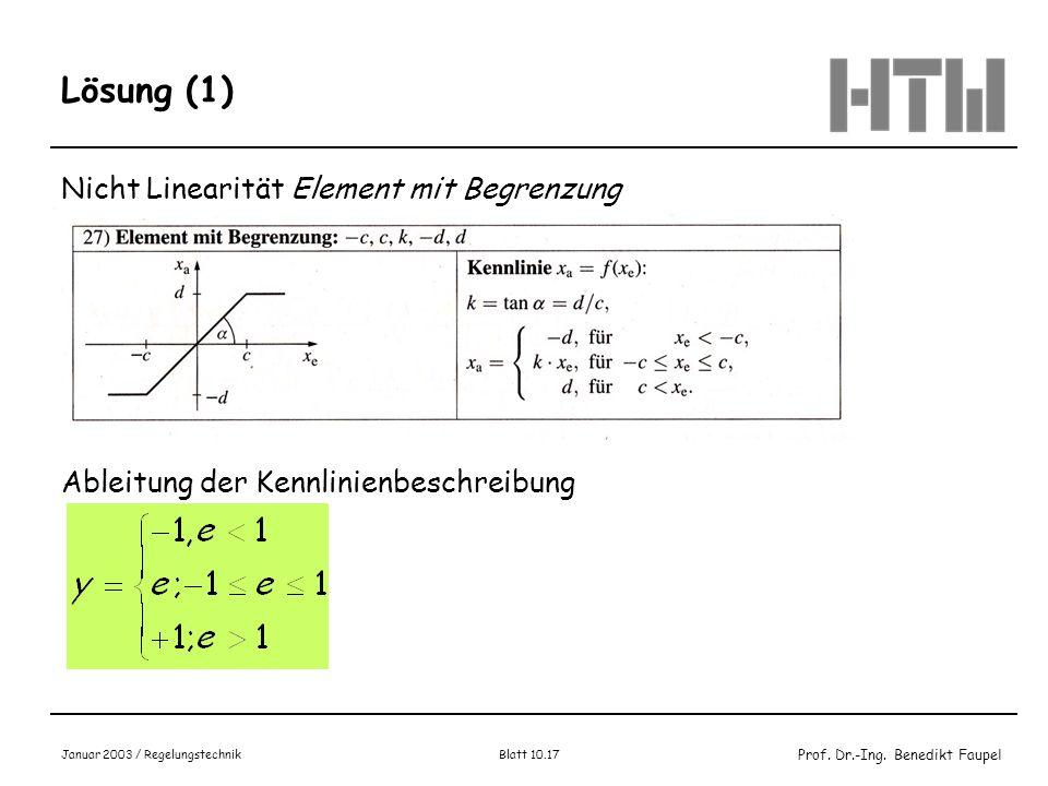 Lösung (1) Nicht Linearität Element mit Begrenzung
