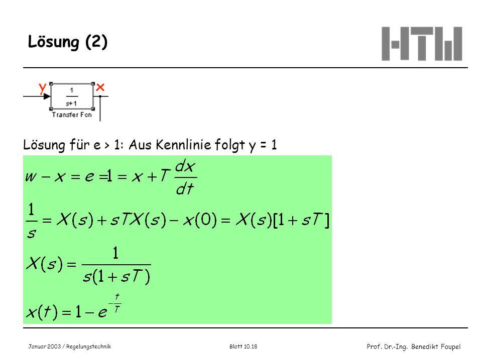 Lösung (2) Lösung für e > 1: Aus Kennlinie folgt y = 1