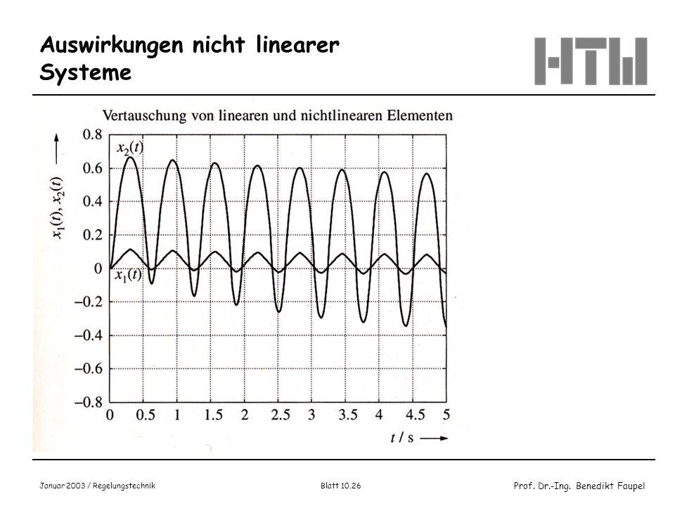 Auswirkungen nicht linearer Systeme