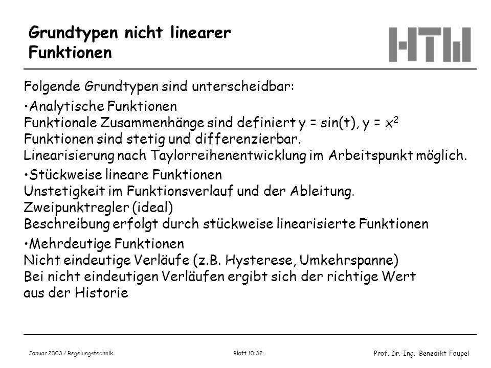 Grundtypen nicht linearer Funktionen