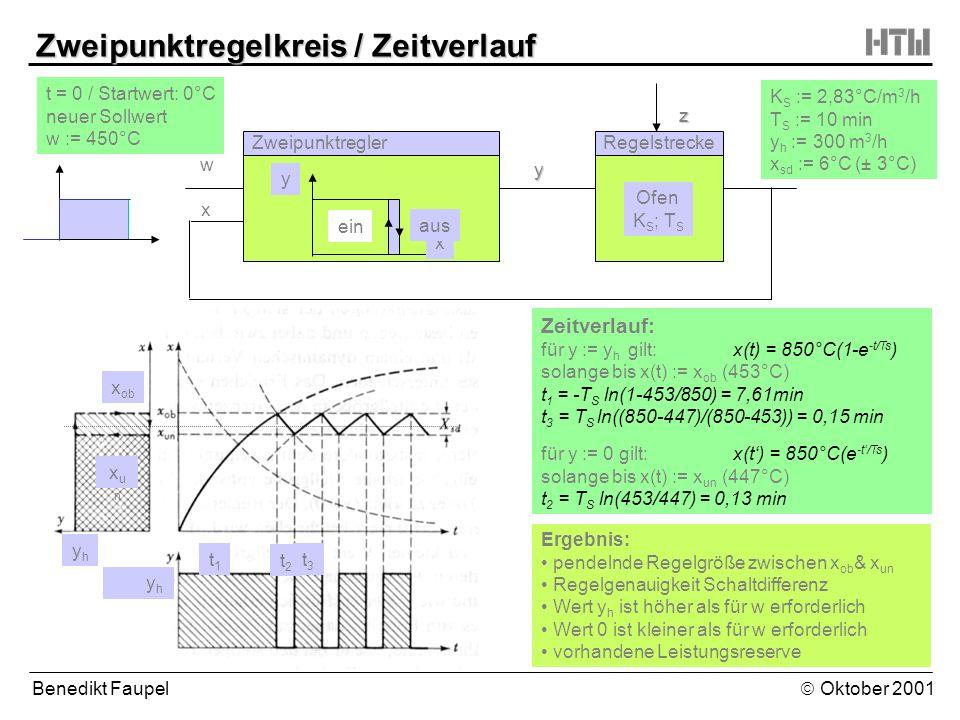 Zweipunktregelkreis / Zeitverlauf