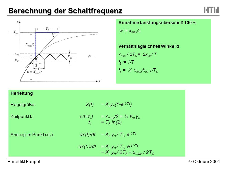 Berechnung der Schaltfrequenz