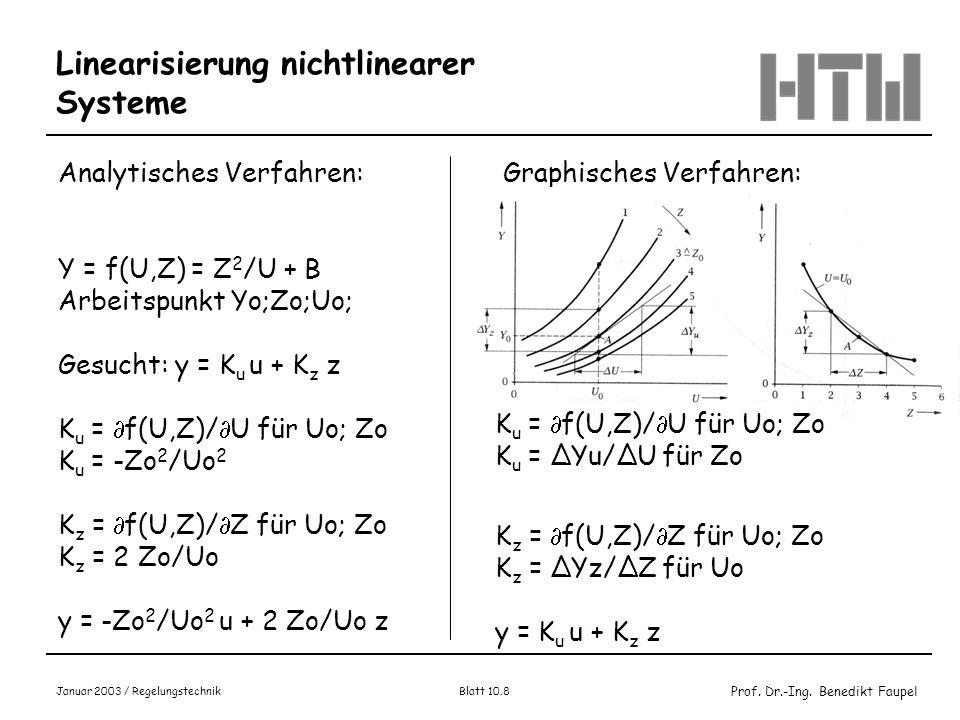 Linearisierung nichtlinearer Systeme