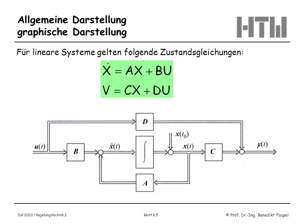 Allgemeine Darstellung graphische Darstellung