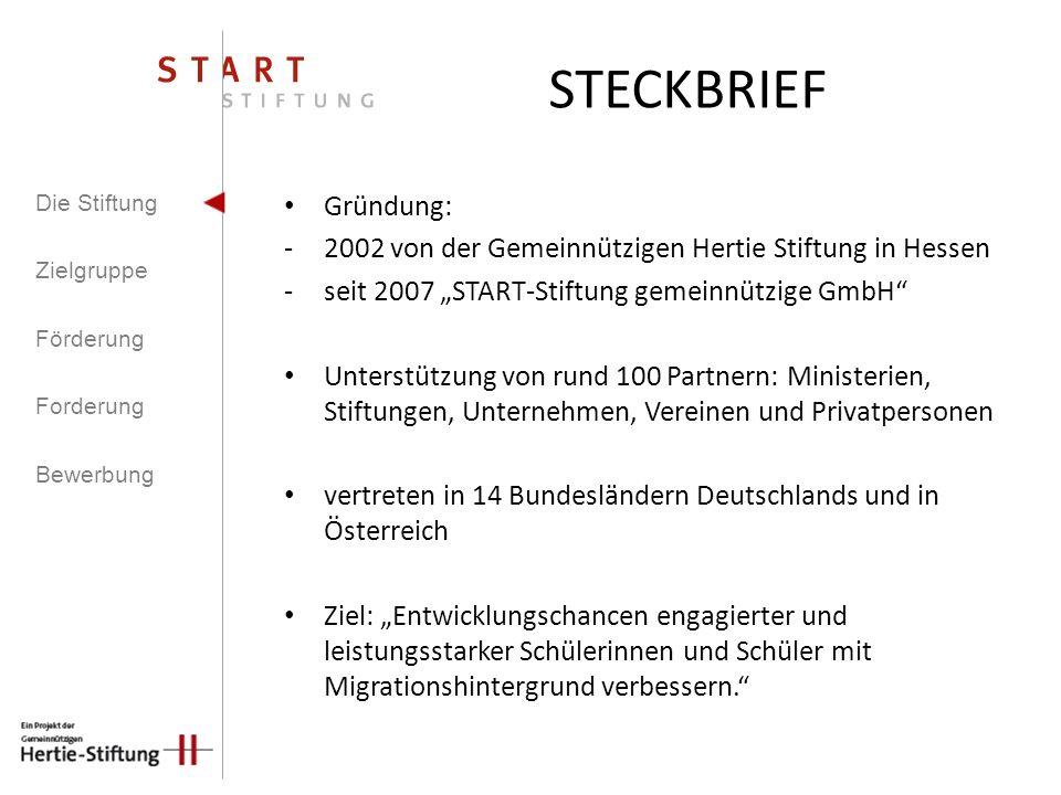 STECKBRIEF Die Stiftung. Zielgruppe. Förderung. Forderung. Bewerbung. Gründung: 2002 von der Gemeinnützigen Hertie Stiftung in Hessen.