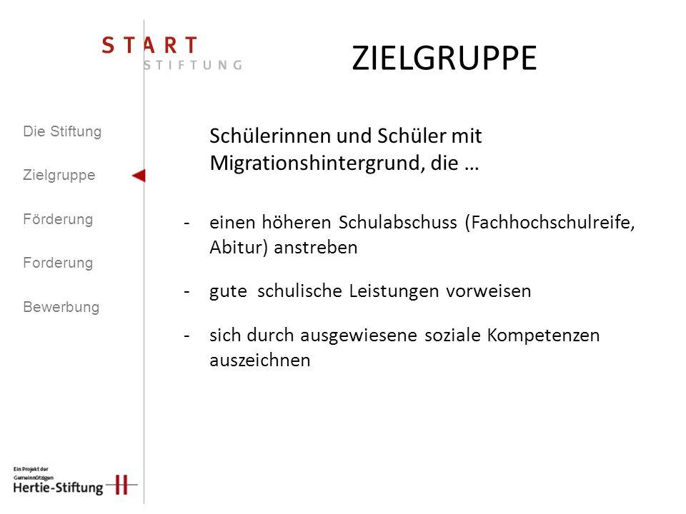 ZIELGRUPPE Schülerinnen und Schüler mit Migrationshintergrund, die …