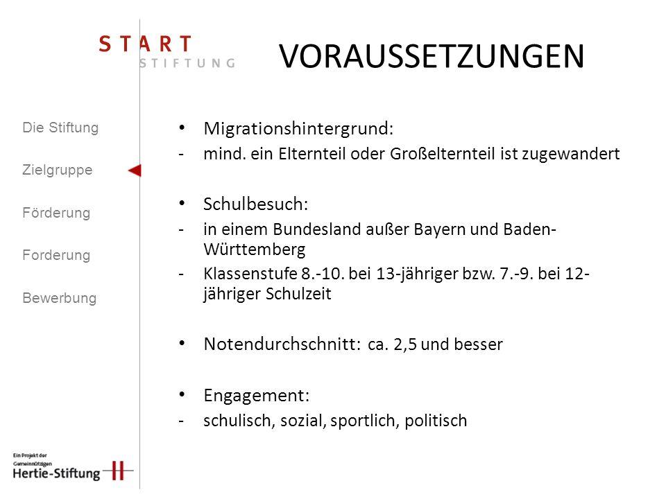 VORAUSSETZUNGEN Migrationshintergrund: Schulbesuch: