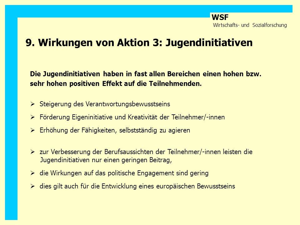 9. Wirkungen von Aktion 3: Jugendinitiativen