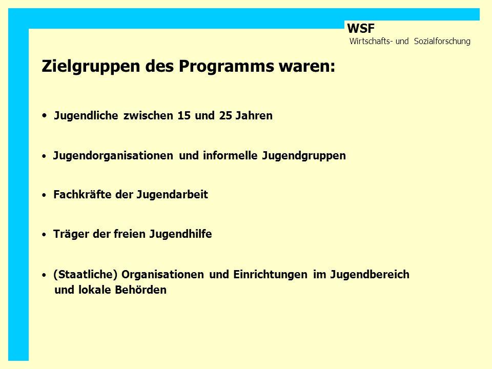 Zielgruppen des Programms waren: