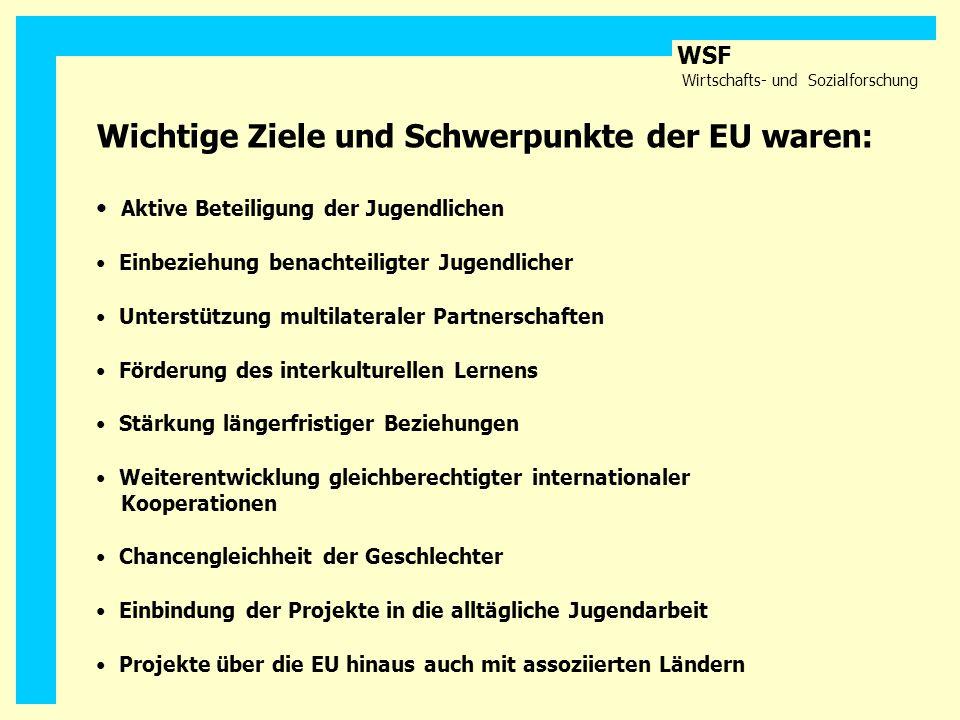 Wichtige Ziele und Schwerpunkte der EU waren: