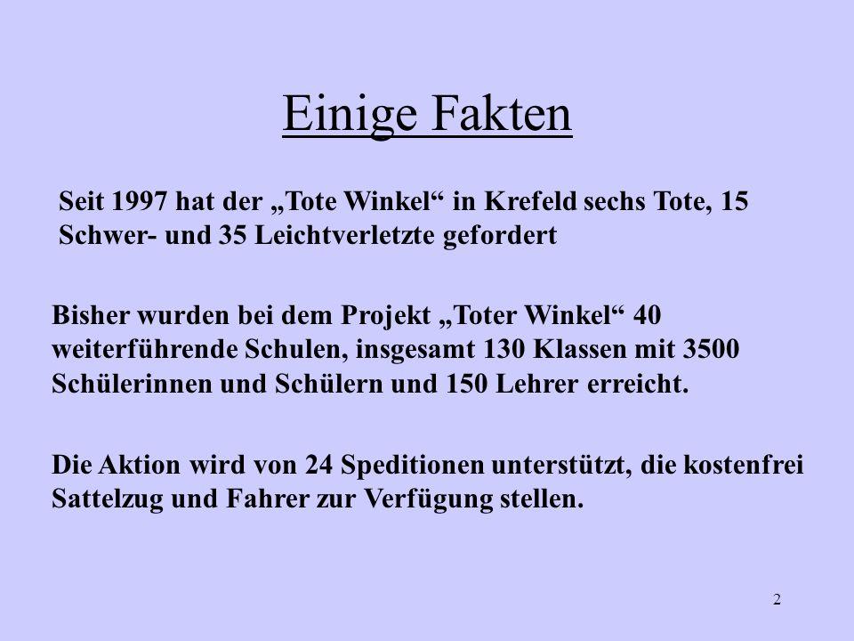 """Einige Fakten Seit 1997 hat der """"Tote Winkel in Krefeld sechs Tote, 15 Schwer- und 35 Leichtverletzte gefordert."""