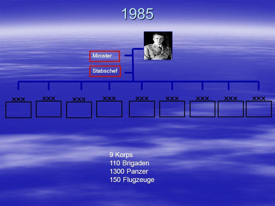 1985 9 Korps 110 Brigaden 1300 Panzer 150 Flugzeuge Minister Stabschef