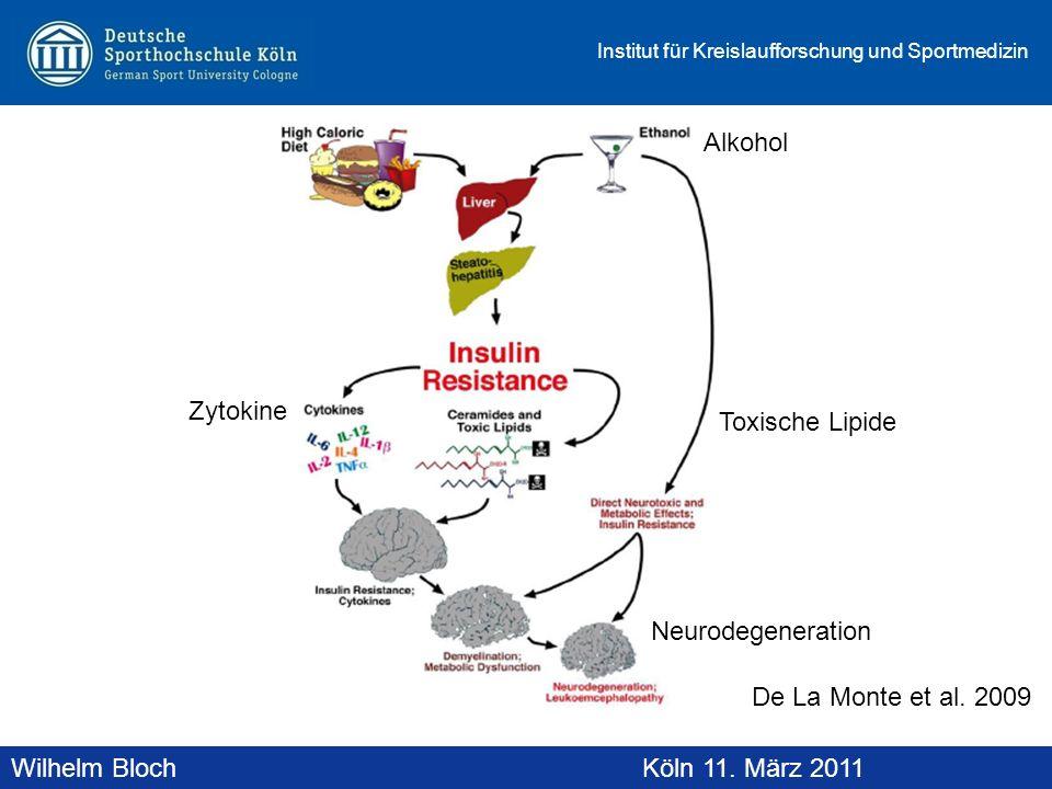Alkohol Zytokine. Toxische Lipide. Neurodegeneration.