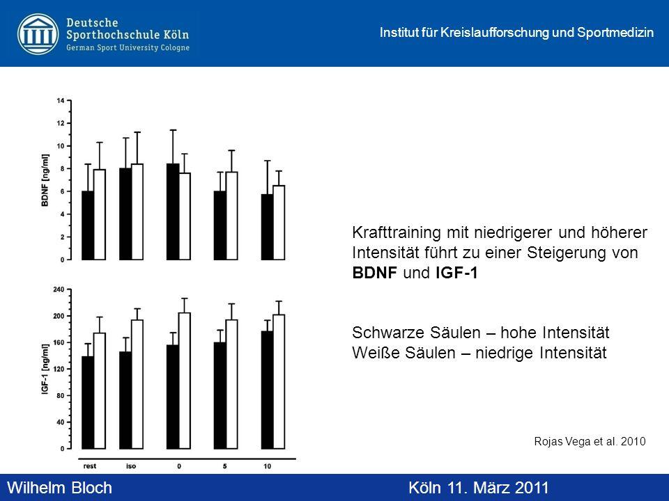 Schwarze Säulen – hohe Intensität Weiße Säulen – niedrige Intensität