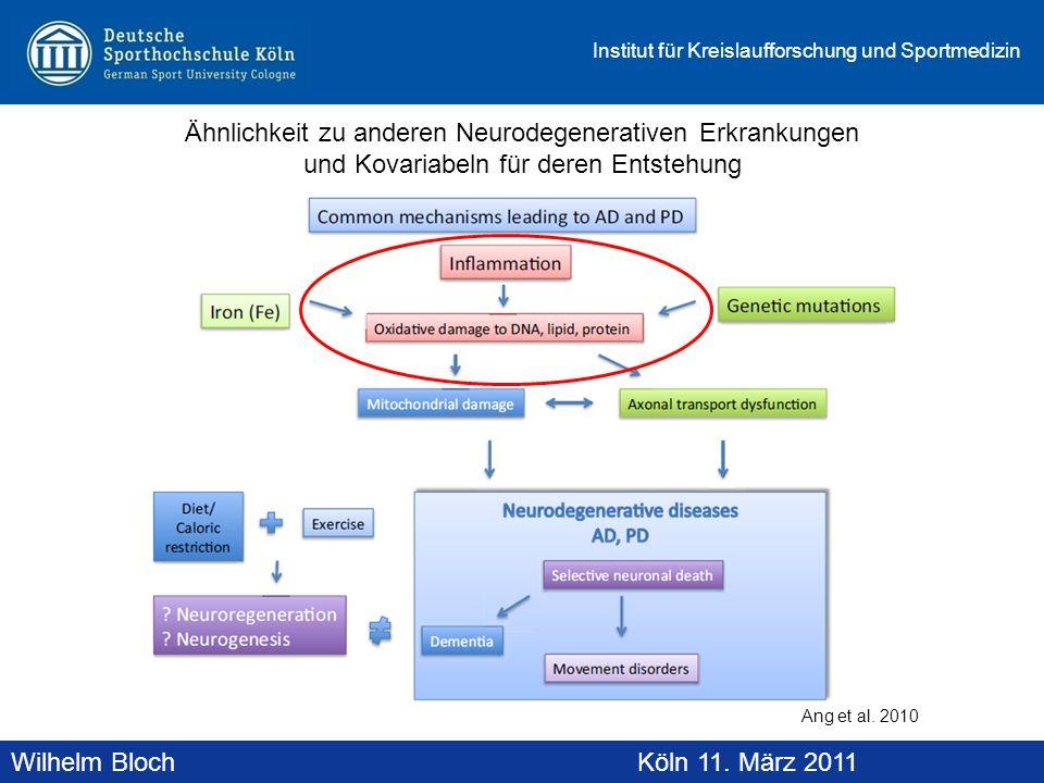 Ähnlichkeit zu anderen Neurodegenerativen Erkrankungen