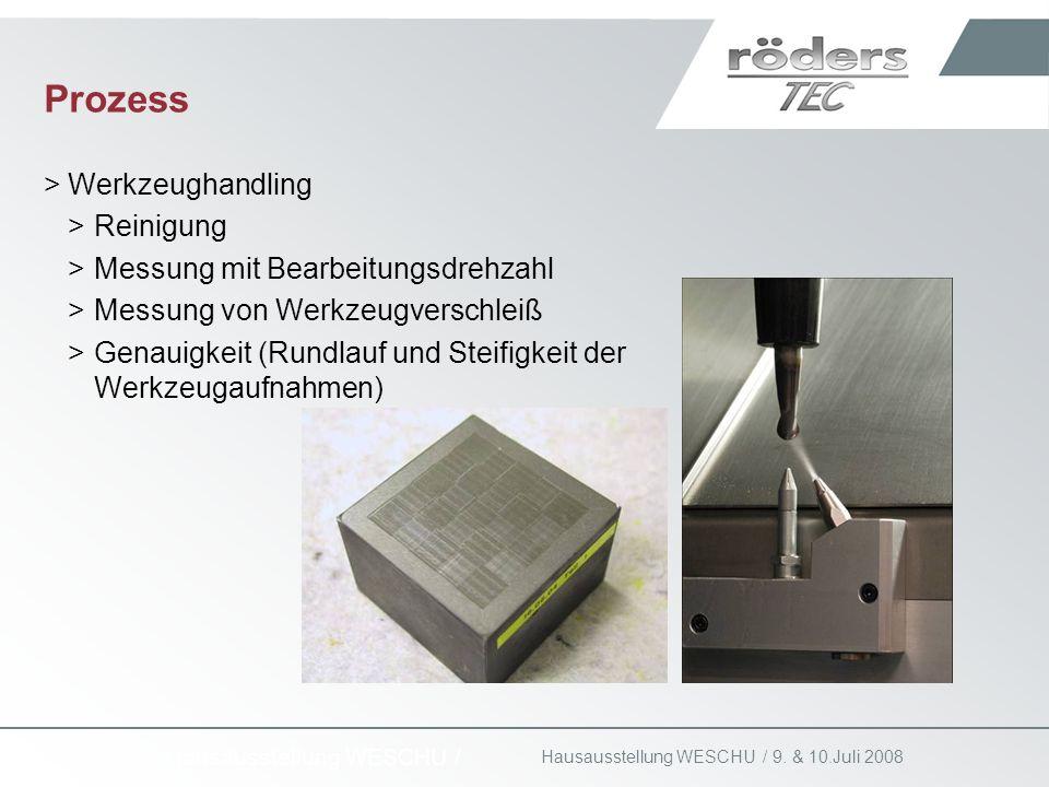 Prozess Werkzeughandling Reinigung Messung mit Bearbeitungsdrehzahl