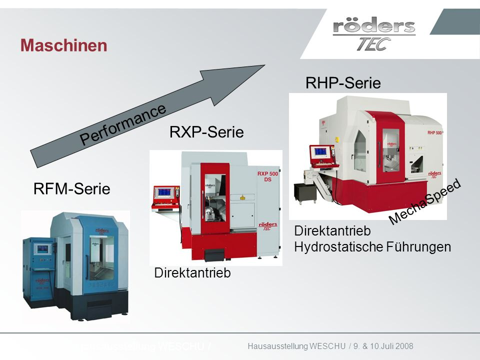 Maschinen RHP-Serie Performance RXP-Serie RFM-Serie MechaSpeed
