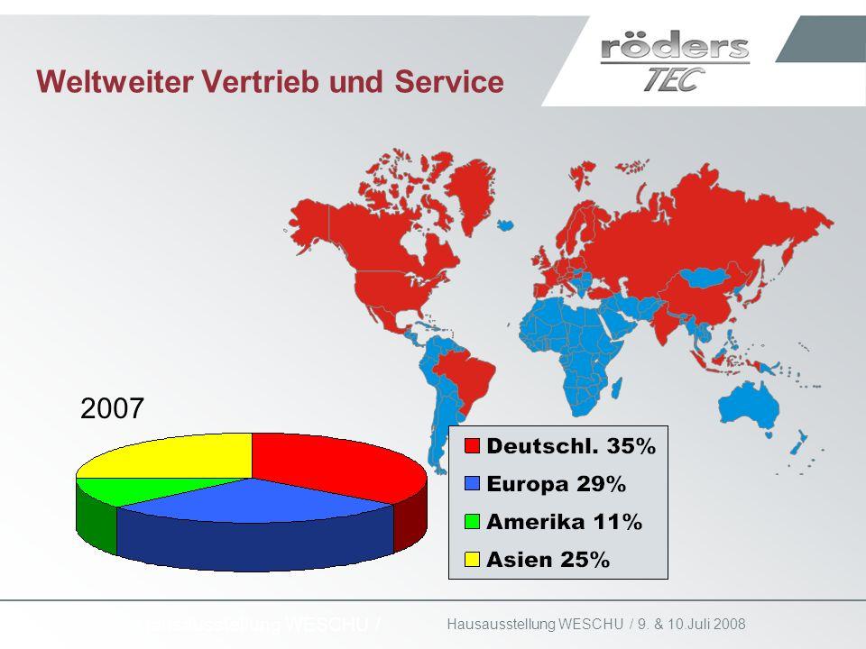 Weltweiter Vertrieb und Service