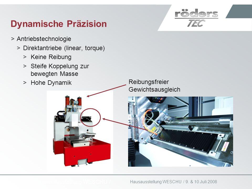 Dynamische Präzision Antriebstechnologie