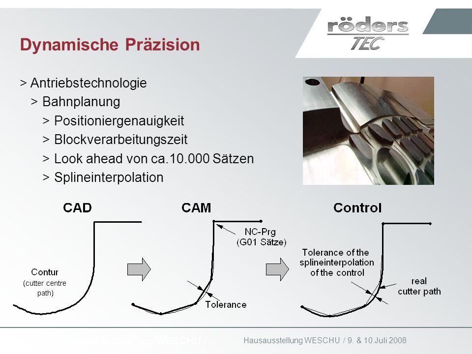 Dynamische Präzision Antriebstechnologie Bahnplanung