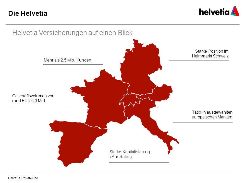 Helvetia Versicherungen auf einen Blick