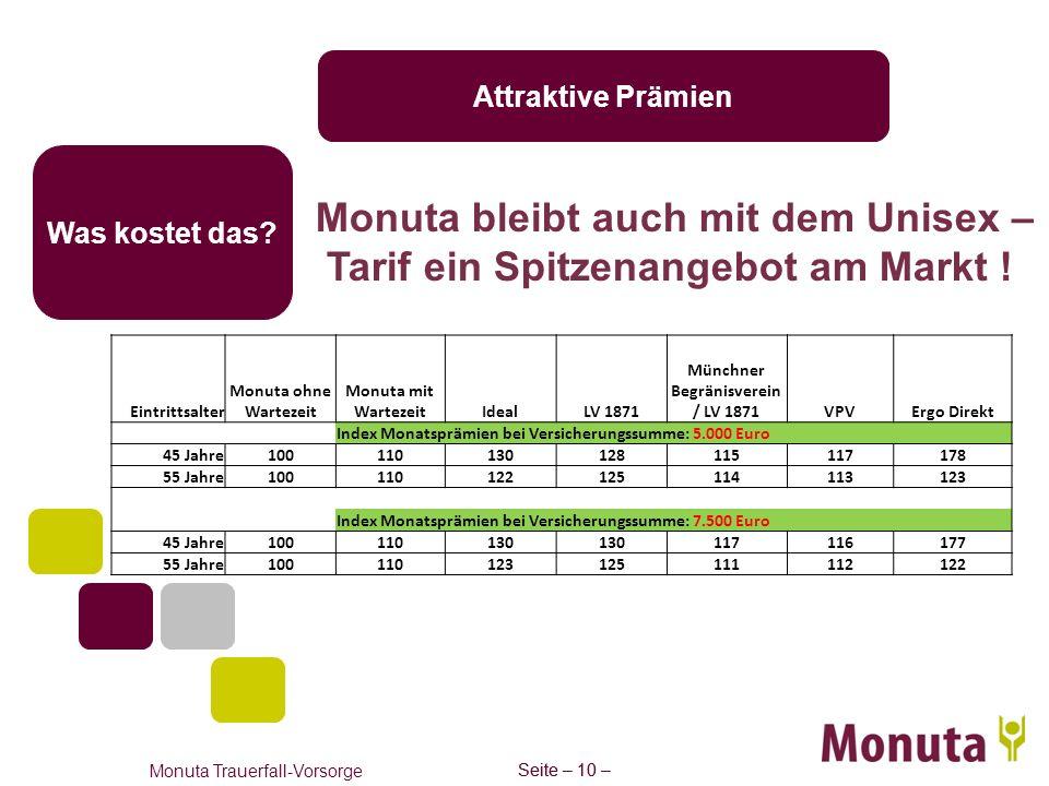 Monuta bleibt auch mit dem Unisex –
