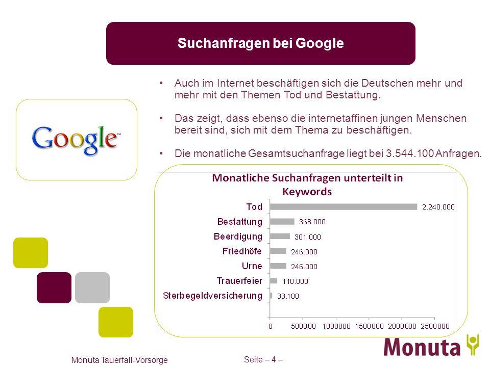 Suchanfragen bei Google